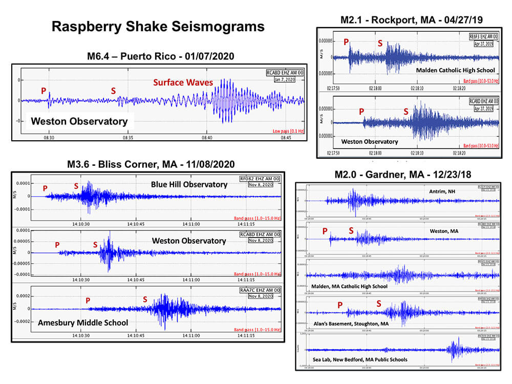 New England earthquakes recorded on Raspberry Shake seismographs