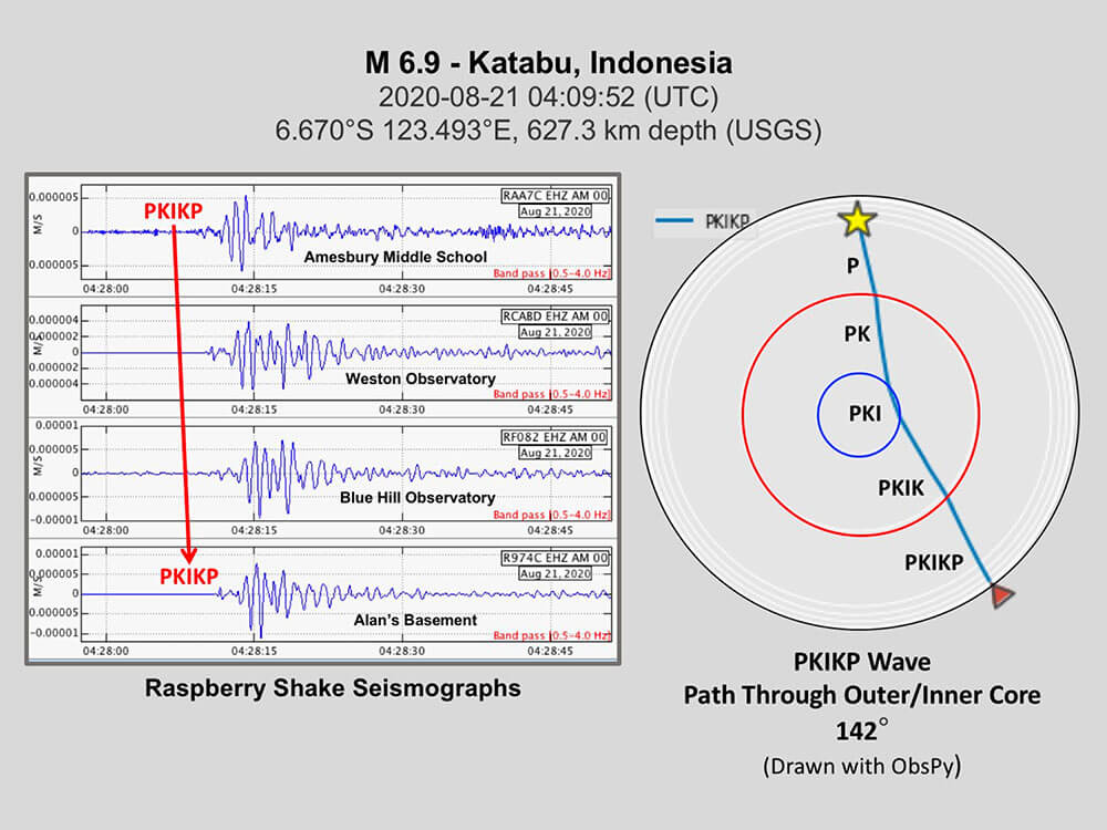 Mag. 6.9 Indonesia earthquake recorded on Raspberry Shake seismographs