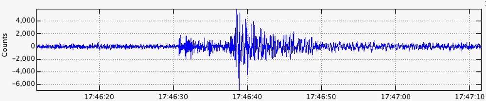 R5D53 seismogram 531 km distance from the earthquake